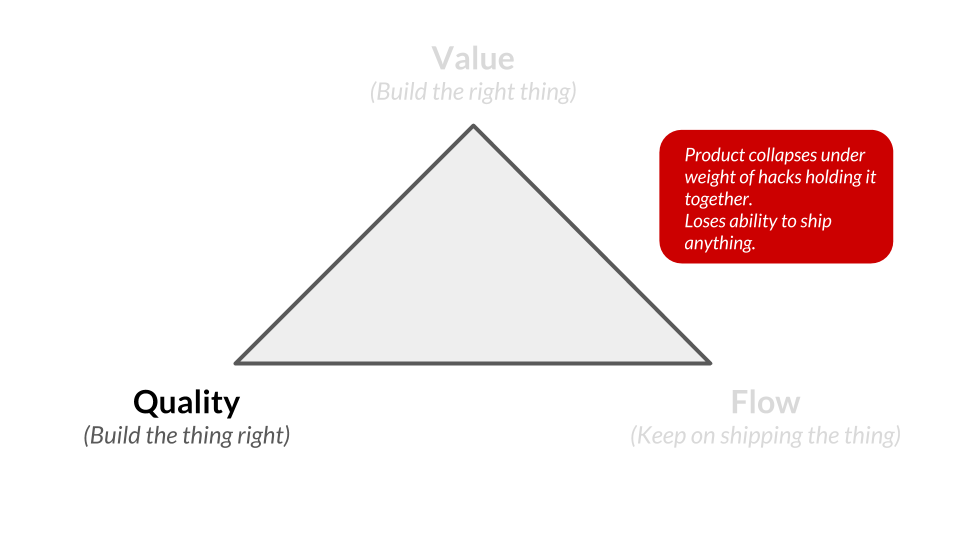 lean-product-triangle-quality.png