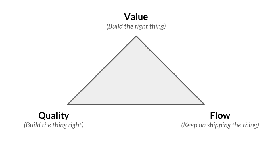 lean-product-triangle