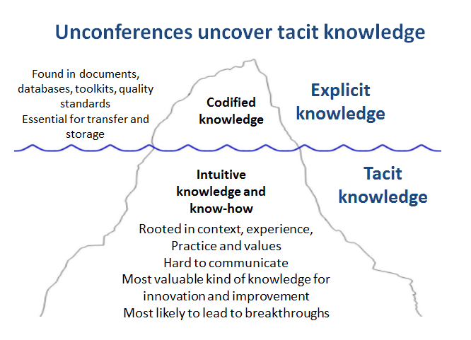 implict vs expliti knowledge.png